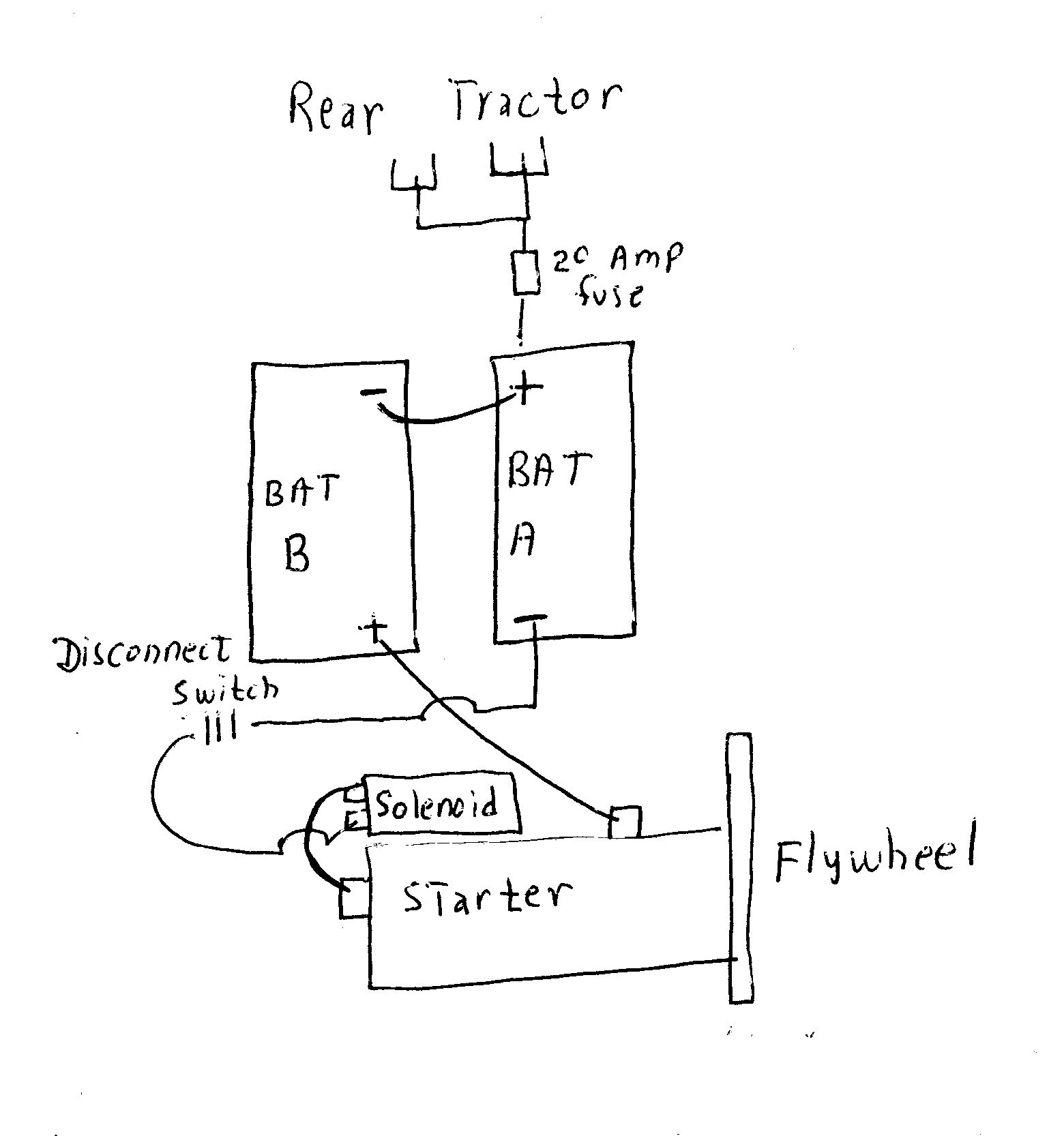 battery_hookup the john deere 24 volt electrical system explained 24 volt starter solenoid wiring diagram at edmiracle.co